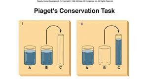 piaget formal operational stage