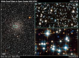 Lyra Constellation Facts Myth Stars Deep Sky Objects