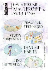Writing Skills 27 Ways To Improve Your Writing Skills And Escape Content Mediocrity