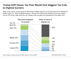 New Tax Plan Chart What The Details Of The Trump House Gop Tax Plan Mean For