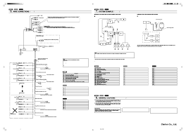 Sample Instruction Manual Template Mesmerizing Clarion Co Ltd Wire Connections System Example Clarion