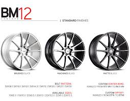 5x110 Bolt Pattern Simple Now Available Black Di Forza BM48 Savini Wheels