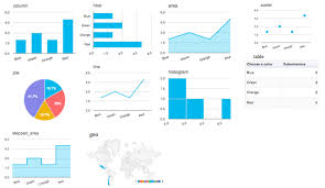 Different Types Of Charts And Graphs Create Charts And Graphs From Wordpress Forms Formidable Forms