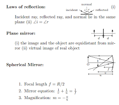 Physics 2 Formula Chart Physics Formulas For Class 11 Physics Formulas List