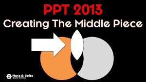 Venn Diagram In Ppt How To Create The Middle Part Of A Venn Diagram In Powerpoint