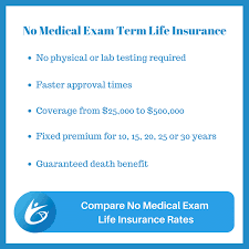 Compare Best No Exam Life Insurance Quotes Life Insurance New Compare Term Life Insurance Quotes