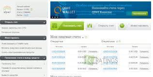Технологии для торговли опционами контрольная работа Наши фото Технологии для торговли опционами контрольная работа Москва