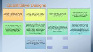 Experimental Design In Nursing Research Nursing Research And Ebp