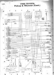 1988 toyota pickup wiring diagram 1988 toyota pickup radio wiring 89 toyota pickup tail light wiring diagram at 91 Toyota Pickup Wiring Diagram