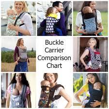 Baby Wrap Comparison Chart Comparison Chart For Choosing The Best Buckle Carrier Best