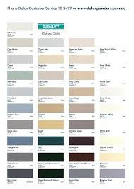 dulux kitchen tile paint colours. colour chart, vintage colours repinned by www.silver-and-grey.com dulux kitchen tile paint