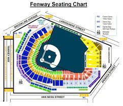 Pearl Jam Fenway Seating Chart Elegant Fenway Park Concert
