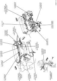1995 jeep wrangler rio grande wiring diagram the alternator and