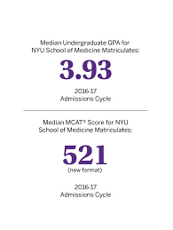 average undergraduate gpa of accepted students in 2016 2017 cycle mobile itok=E197embA