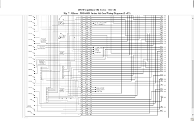 allison automatic transmission wiring diagram wiring diagrams allison transmission shifter wiring diagram digital