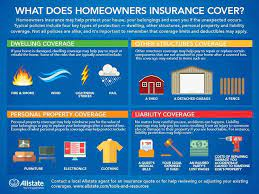 Take a look at our insurance terms glossary to help admitted insurance companies have been formally licensed to operate by the various state a term for forms of property insurance allied with fire insurance, covering such perils as windstorm. What Does Homeowners Insurance Cover Allstate