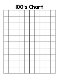 Blank 100 Chart Blank Hundreds Chart