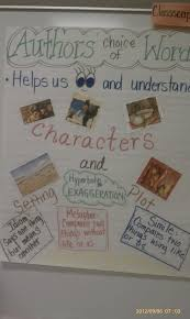 Anchor Chart For Authors Choice Of Words 2nd Grade