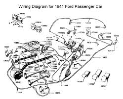 flathead electrical wiring diagrams 65 buick wiring diagram wiring diagram for 1941 ford