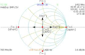 Smith Chart Tool 64 Bit Mohr Ct100 Tdr Cable User Guide