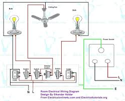 wiring diagrams best electric wire for house electrical home diagram home electrical wiring diagram symbols home electrical wiring diagram software diagrams vehicle residential and schematics basic