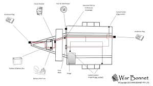 wiring a teardrop car wiring diagram download moodswings co Haulmark Trailer Wiring Diagram camper trailer 12v setup teardrop trailer wiring pinterest wiring a teardrop wiring diagram for a camper the wiring diagram, wiring diagram haulmark trailers wiring diagram