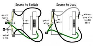 wiring diagram single pole switch multiple lights wiring diagram multiple lights wiring diagram one switch diagrams