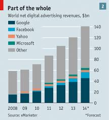everybody wants to rule the world internet monopolies