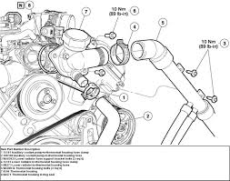 Lincoln ls engine diagram wiring diagrams