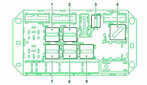 range rover fuse panel diagram automotive wiring diagrams 2006 range rover main fuse box diagram