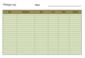 Free Excel Mileage Log Free Printable Free Mileage Log Templates For Excel And Word