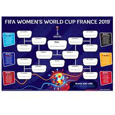 Womens World Cup 2019 Official Wallchart Poster