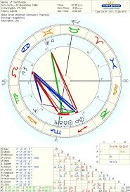 Ted Bundys Birth Chart Is So Fascinating What Stands Out