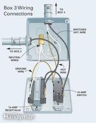stove outlet box. how to install surface mounted wiring and conduit stove outlet box
