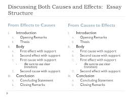 cause and effect purpose of cause and effect  purpose  discussing both causes and effects essay structure from effects to causes from causes to effects