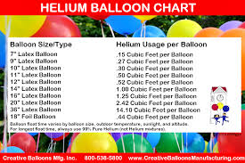 Helium Tank Size Chart Helium Balloon Chart Helium Tank Calculator How Much