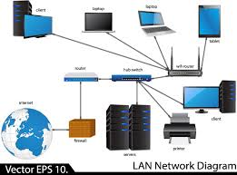 voip home wiring diagram on voip images free download wiring diagrams Home Internet Wiring Diagram voip home wiring diagram 9 residential telephone wiring diagram voip wiring requirements voip connection diagram home ethernet wiring diagram