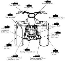 kymco mx er 125 and 150 atv service manual cyclepedia mxer 125 150 lubrication points