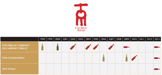 new zealand wine vintage chart new zealands top 25 most expensive wines in 2018 social