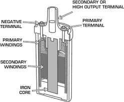 the ins and outs of an msd ignition system enginelabs so