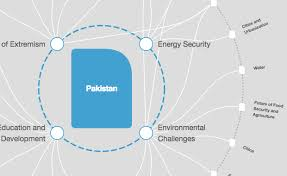 Pakistan Has Planted Over A Billion Trees World Economic Forum