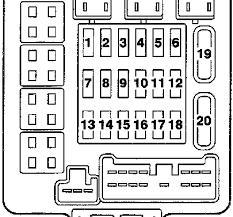 02 lancer fuse diagram the structural wiring diagram • i need a fuse box diagram for 2002 lancer wiring diagram third level rh 20 3 13 jacobwinterstein com 02 lancer evo 07 lancer