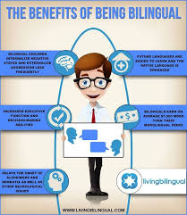 best bilingual education ideas benefits of benefits of being bilingual don t forget to emilieslanguages