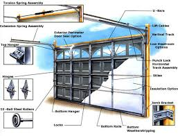 garage door partsGarage Door Insulation  Overhead Door Company of Garden City