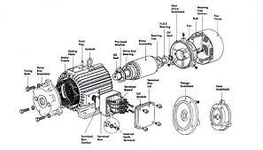 bike part diagram images phase delta motor wiring diagram furthermore ac electric motor diagram