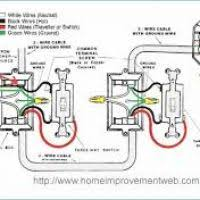 ambulance disconnect switch wiring diagram worksheet and wiring ambulance disconnect switch wiring diagram electrical wiring diagrams rh wiringforall today meter disconnect switch wiring diagram ac disconnect wiring