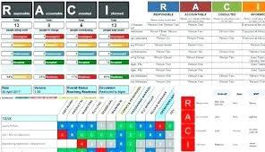 Raci Chart Template Excel Raci Chart Template Excel Caseyroberts Co
