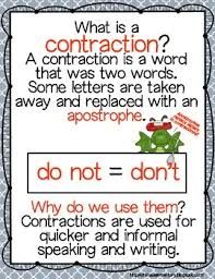Contraction Chart Grammar Contraction Clinic Rules And Anchor Charts For Contractions