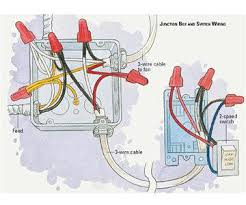 electrical junction box wiring diagram electrical junction box code at Electrical Wiring Box