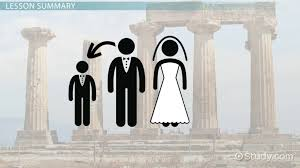 polygamy essay topics  year of polygamy lds org gospel topics